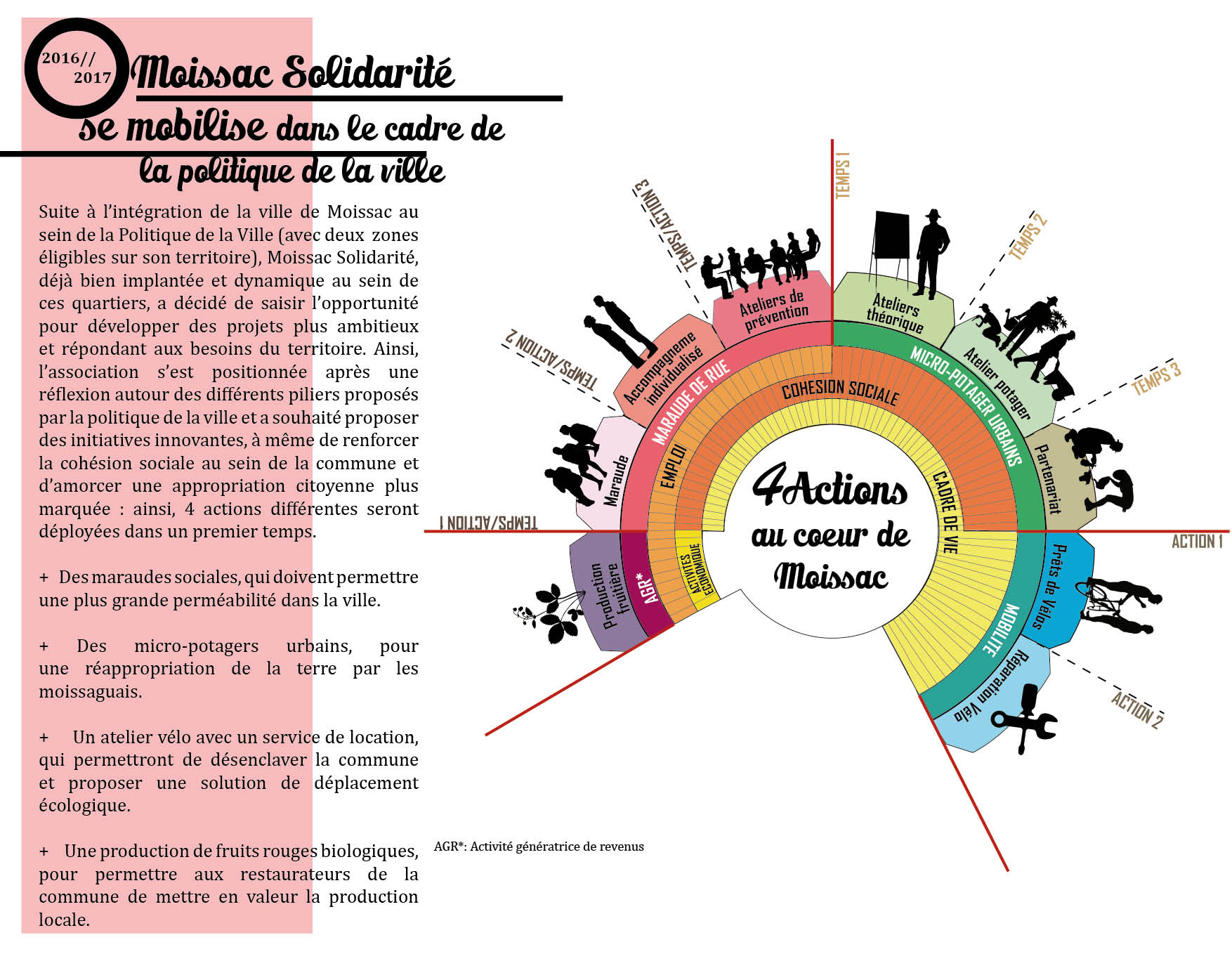 flyer-politique-de-la-ville-18-10-16